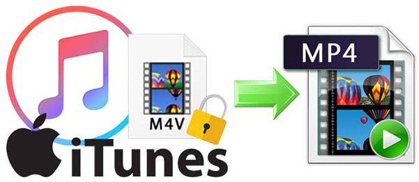 Encrypted M4V Files to MP4